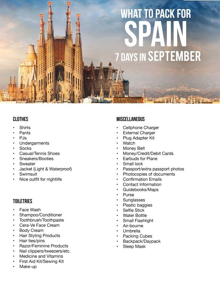 SpainPackingList